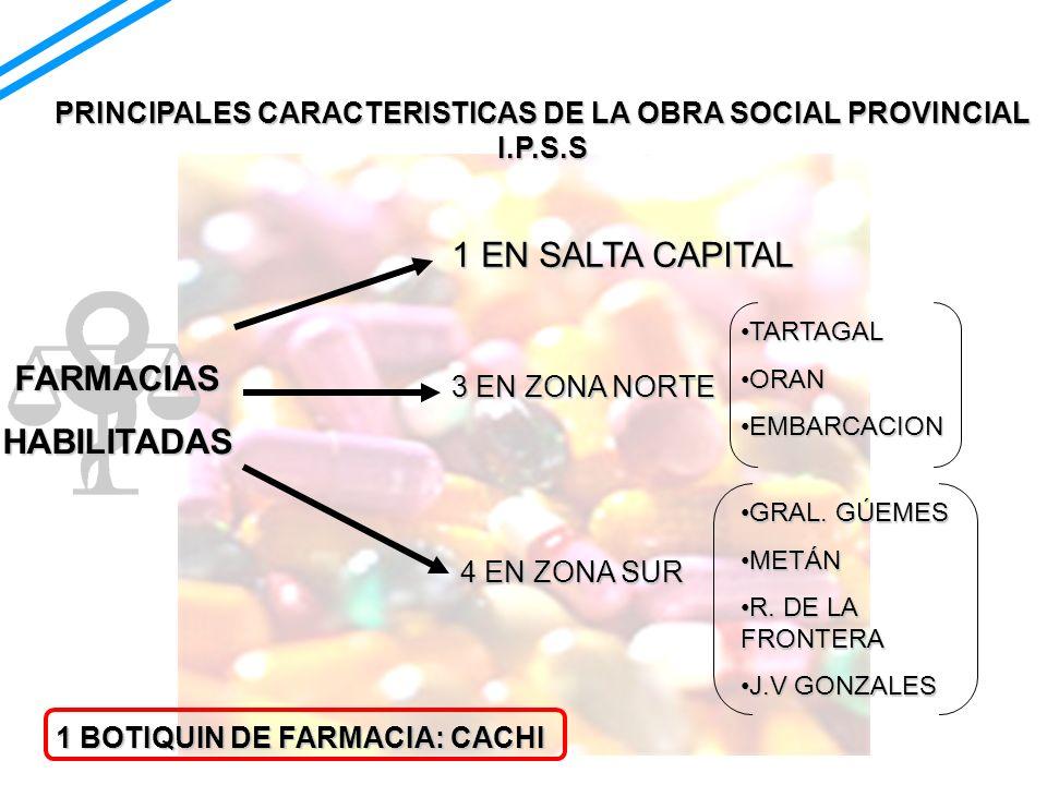 PRINCIPALES CARACTERISTICAS DE LA OBRA SOCIAL PROVINCIAL I.P.S.S FARMACIASHABILITADAS 1 EN SALTA CAPITAL 3 EN ZONA NORTE TARTAGALTARTAGAL ORANORAN EMB