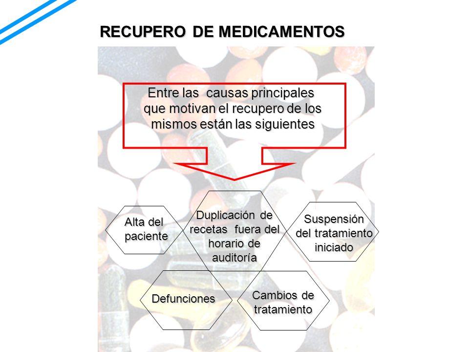 RECUPERO DE MEDICAMENTOS RECUPERO DE MEDICAMENTOS Entre las causas principales que motivan el recupero de los mismos están las siguientes Defunciones