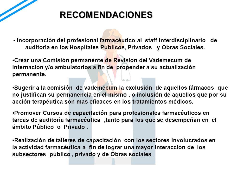 Incorporación del profesional farmacéutico al staff interdisciplinario de auditoría en los Hospitales Públicos, Privados y Obras Sociales. RECOMENDACI