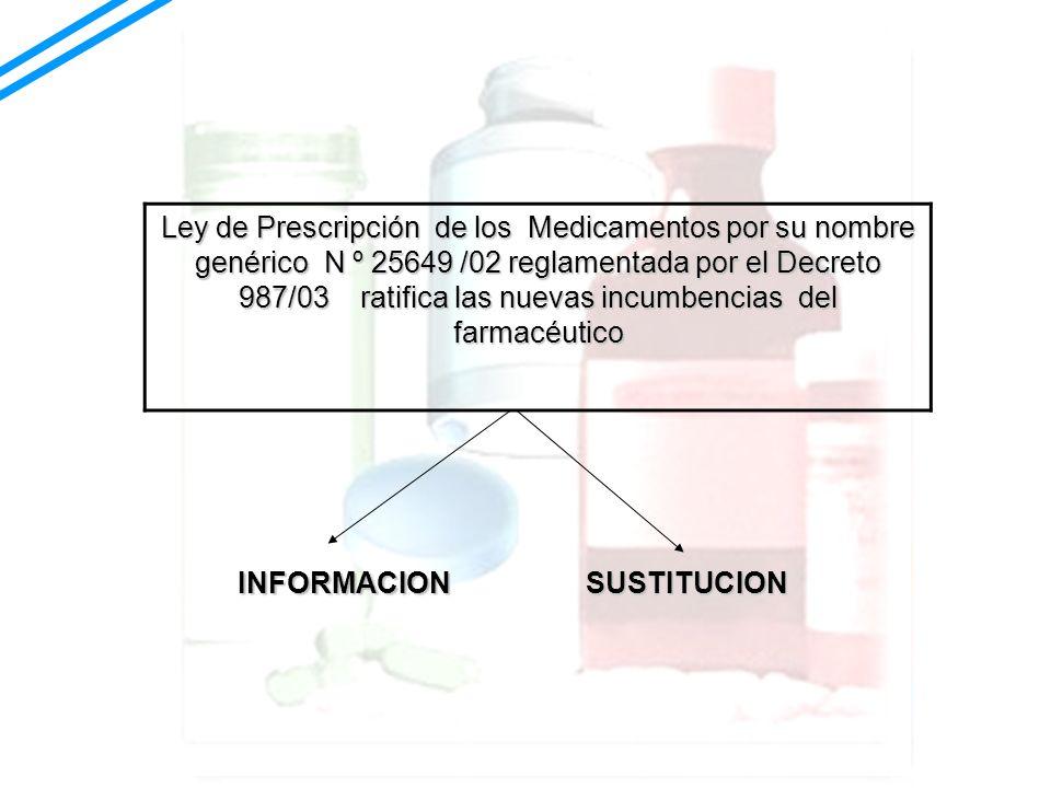 Ley de Prescripción de los Medicamentos por su nombre genérico N º 25649 /02 reglamentada por el Decreto 987/03 ratifica las nuevas incumbencias del f