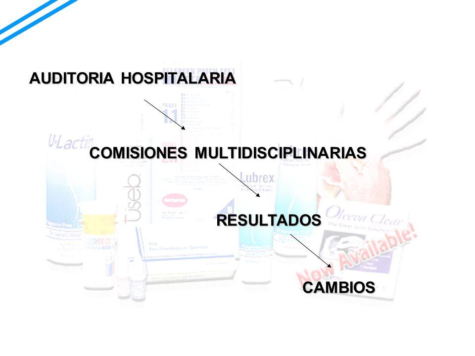 TIPOS DE AUDITORÍAS FARMACEUTICAS INDIRECTAS DIRECTAS Problemas dependientes del medicamento Problemas dependientes del paciente Dependientes del prescriptor Dependientes del farmacéutico Dependientes de enfermería Dependientes del sistema AUDITORIAS RETROSPECTIVAS AUDITORIAS COMPARTIDAS