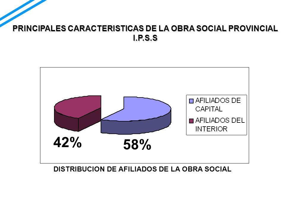 PRINCIPALES CARACTERISTICAS DE LA OBRA SOCIAL PROVINCIAL I.P.S.S DISTRIBUCION DE AFILIADOS DE LA OBRA SOCIAL 42% 58%