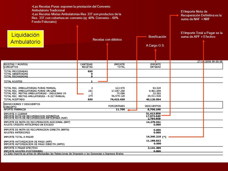 Recetas con débitos Las Recetas Puras exponen la prestación del Convenio Ambulatorio Tradicional Las Recetas Mixtas Ambulatorias-Res 337 son productos