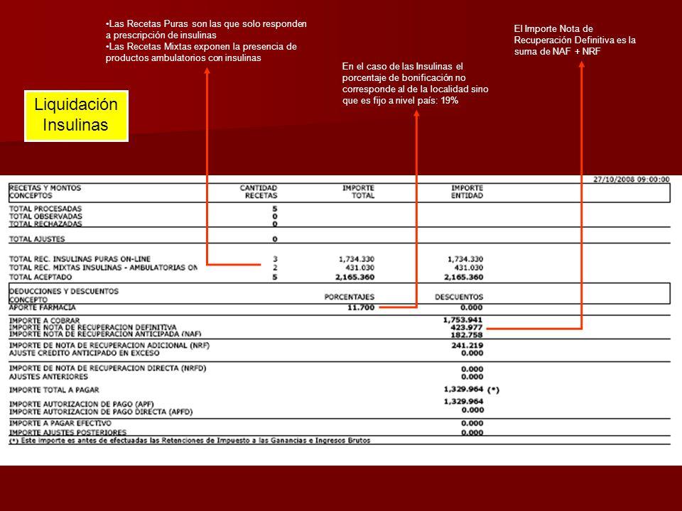 Liquidación Resolución 337 Las Recetas Puras son las que tienen productos sin cobertura en convenio, es decir 100% a cargo del Fondo Fiduciario Las Recetas Mixtas Ambulatorias-Res 337 son productos de la Res.