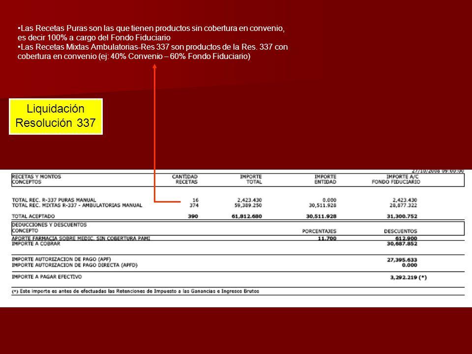 Liquidación Resolución 337 Las Recetas Puras son las que tienen productos sin cobertura en convenio, es decir 100% a cargo del Fondo Fiduciario Las Re