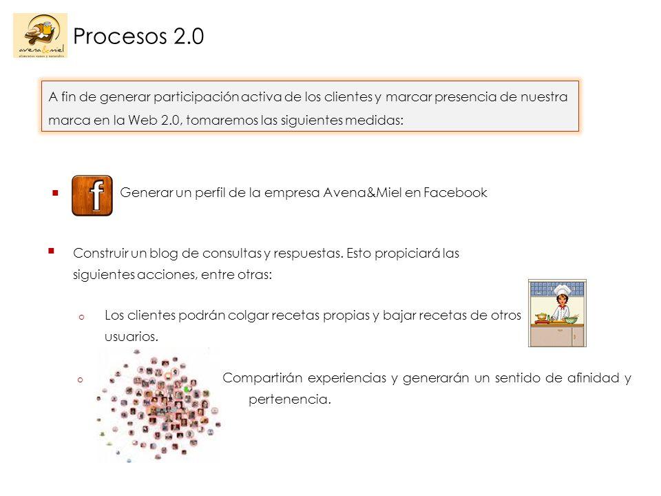 Procesos 2.0 Construir un blog de consultas y respuestas. Esto propiciará las siguientes acciones, entre otras: A fin de generar participación activa