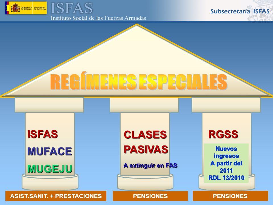 26/04/2014 ISFAS MUGEJU MUFACE CLASESPASIVAS A extinguir en FAS ASIST.SANIT. + PRESTACIONES PENSIONES RGSS