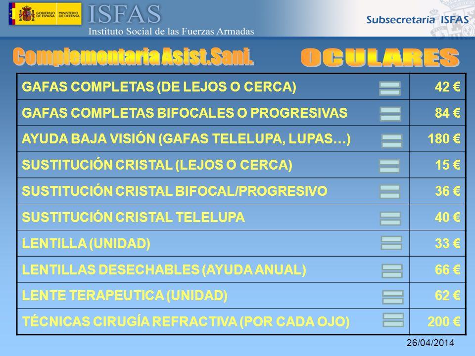 26/04/2014 GAFAS COMPLETAS (DE LEJOS O CERCA)42 GAFAS COMPLETAS BIFOCALES O PROGRESIVAS84 AYUDA BAJA VISIÓN (GAFAS TELELUPA, LUPAS…)180 SUSTITUCIÓN CR
