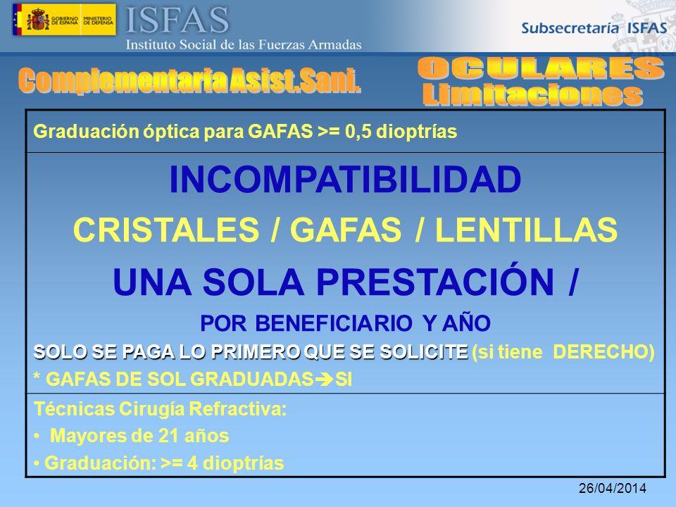 26/04/2014 Graduación óptica para GAFAS >= 0,5 dioptrías INCOMPATIBILIDAD CRISTALES / GAFAS / LENTILLAS UNA SOLA PRESTACIÓN / POR BENEFICIARIO Y AÑO S