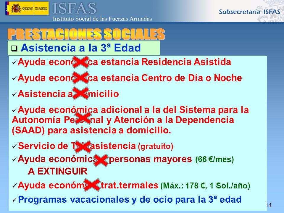 26/04/2014 Asistencia a la 3ª Edad Ayuda económica estancia Residencia Asistida Ayuda económica estancia Centro de Día o Noche Asistencia a Domicilio