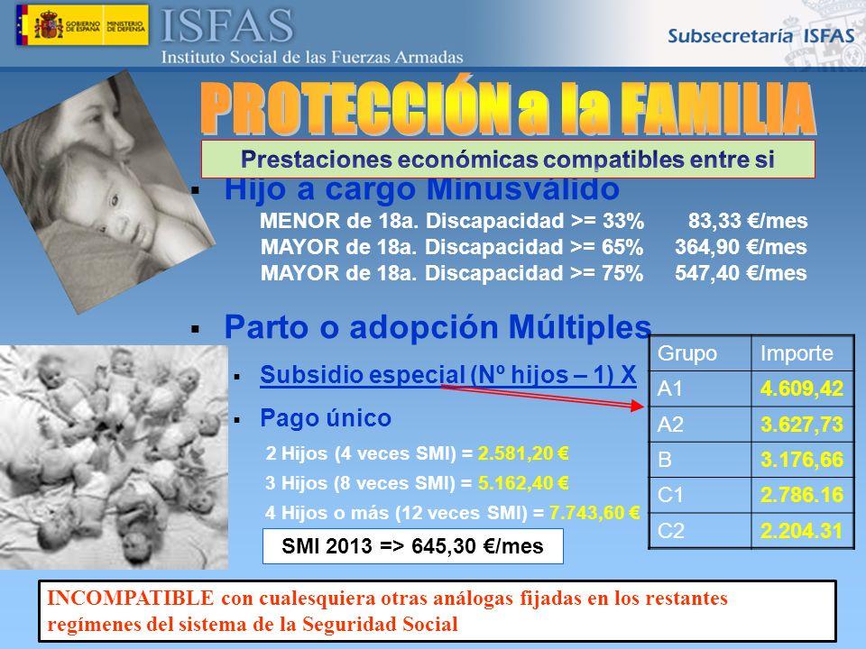 26/04/2014 Hijo a cargo Minusválido MENOR de 18a. Discapacidad >= 33% 83,33 /mes MAYOR de 18a. Discapacidad >= 65% 364,90 /mes MAYOR de 18a. Discapaci