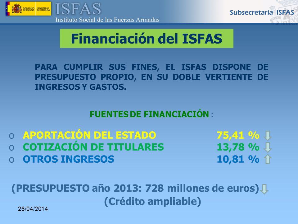 26/04/2014 PARA CUMPLIR SUS FINES, EL ISFAS DISPONE DE PRESUPUESTO PROPIO, EN SU DOBLE VERTIENTE DE INGRESOS Y GASTOS. (PRESUPUESTO año 2013: 728 mill