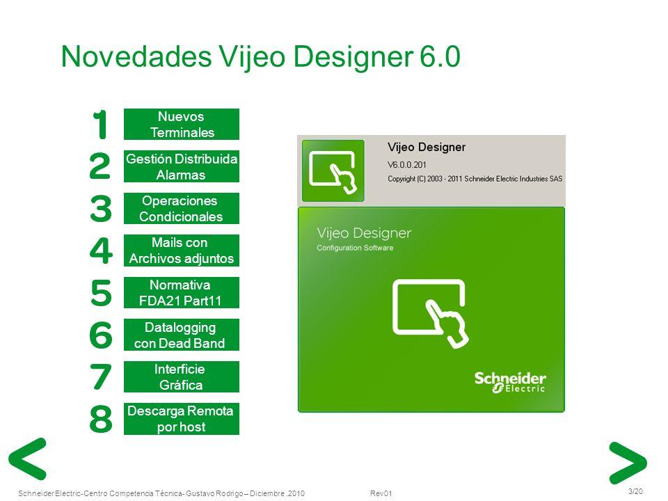 Schneider Electric 4/20 -Centro Competencia Técnica- Gustavo Rodrigo – Diciembre.2010 Rev01 1.Soporte de los nuevos Terminales Terminales Pequeños Magelis STU 57 (HMISTU855) PCs Industriales iPCs de nueva generación: Paso 1 - BOXes