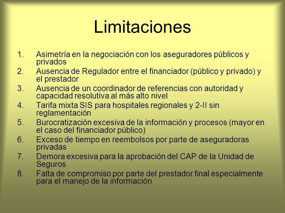Limitaciones 1.Asimetría en la negociación con los aseguradores públicos y privados 2.Ausencia de Regulador entre el financiador (público y privado) y