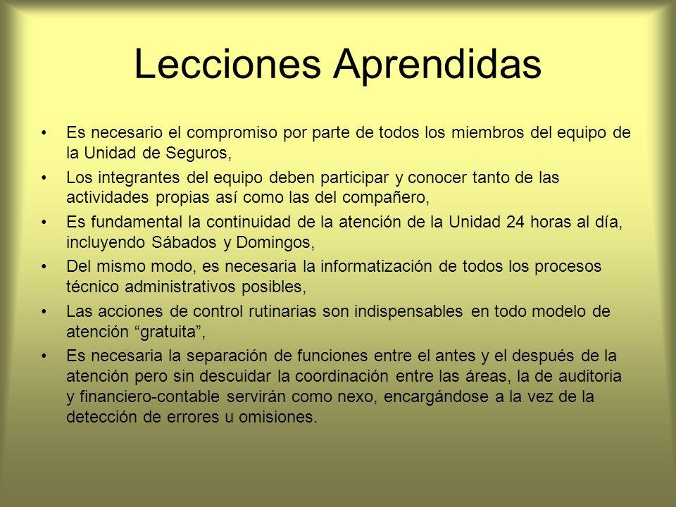 Lecciones Aprendidas Es necesario el compromiso por parte de todos los miembros del equipo de la Unidad de Seguros, Los integrantes del equipo deben p