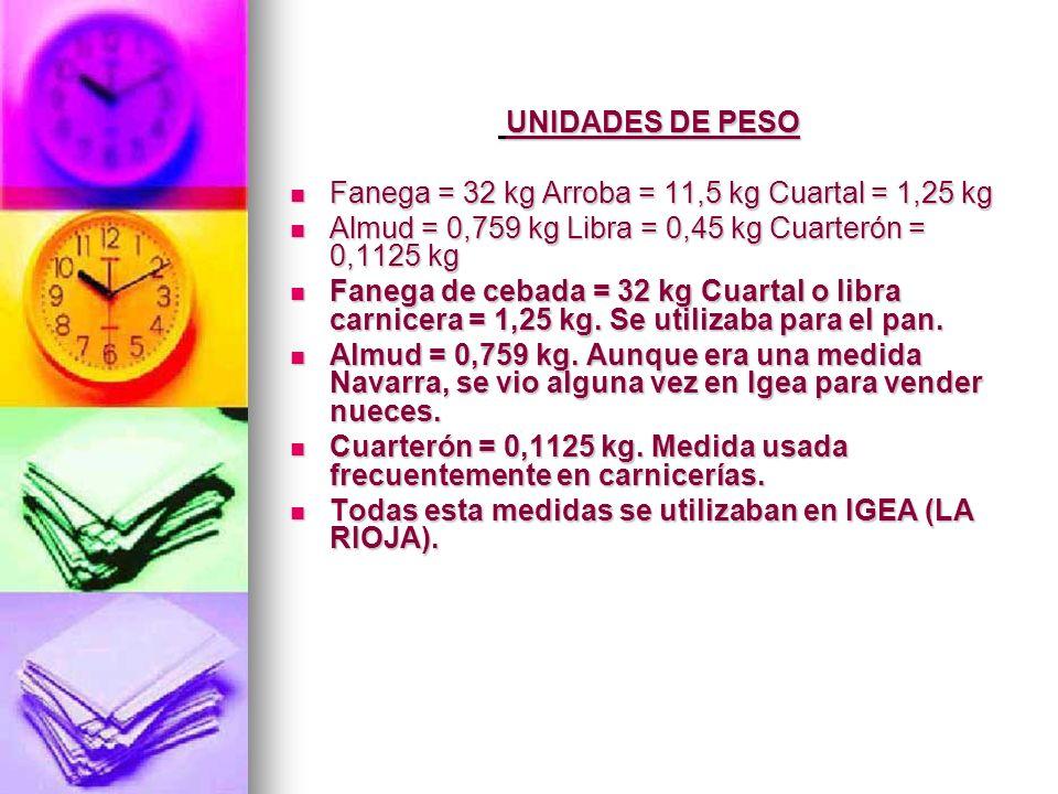 UNIDADES DE PESO UNIDADES DE PESO Fanega = 32 kg Arroba = 11,5 kg Cuartal = 1,25 kg Fanega = 32 kg Arroba = 11,5 kg Cuartal = 1,25 kg Almud = 0,759 kg Libra = 0,45 kg Cuarterón = 0,1125 kg Almud = 0,759 kg Libra = 0,45 kg Cuarterón = 0,1125 kg Fanega de cebada = 32 kg Cuartal o libra carnicera = 1,25 kg.