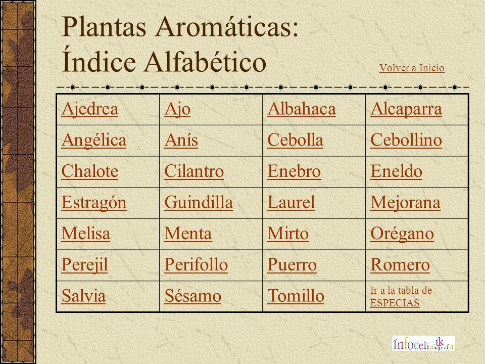 Plantas Aromáticas: Índice Alfabético Volver a Inicio Volver a Inicio AjedreaAjoAlbahacaAlcaparra AngélicaAnísCebollaCebollino ChaloteCilantroEnebroEn