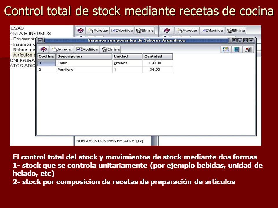 La preparación rápida, automática y eficiente de los pedidos a los proveedores agiliza la administración Registro de movimientos de stock – listado automático de compras a un proveedor