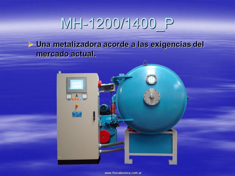 MH-1200/1400_P Una metalizadora acorde a las exigencias del mercado actual. Una metalizadora acorde a las exigencias del mercado actual. www.fisicatec