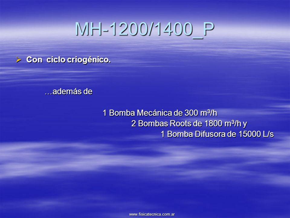 MH-1200/1400_P Con ciclo criogénico. Con ciclo criogénico. …además de 1 Bomba Mecánica de 300 m 3 /h 2 Bombas Roots de 1800 m 3 /h y 1 Bomba Difusora