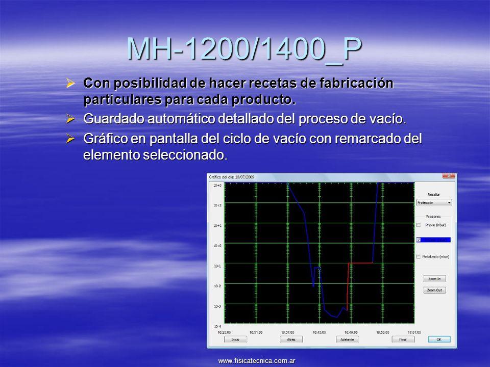 MH-1200/1400_P Con posibilidad de hacer recetas de fabricación particulares para cada producto. Con posibilidad de hacer recetas de fabricación partic