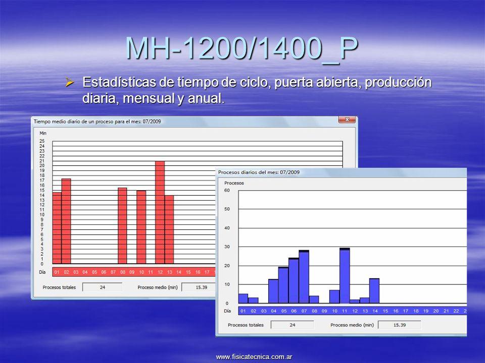 MH-1200/1400_P Estadísticas de tiempo de ciclo, puerta abierta, producción diaria, mensual y anual. Estadísticas de tiempo de ciclo, puerta abierta, p