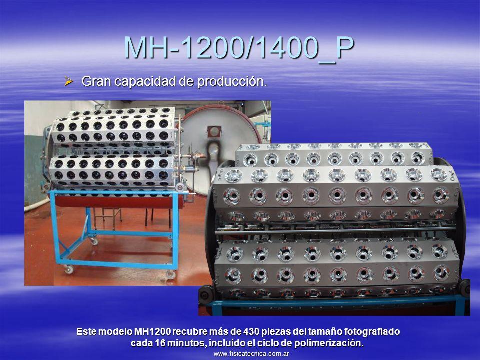 MH-1200/1400_P Gran capacidad de producción. Gran capacidad de producción. Este modelo MH1200 recubre más de 430 piezas del tamaño fotografiado cada 1