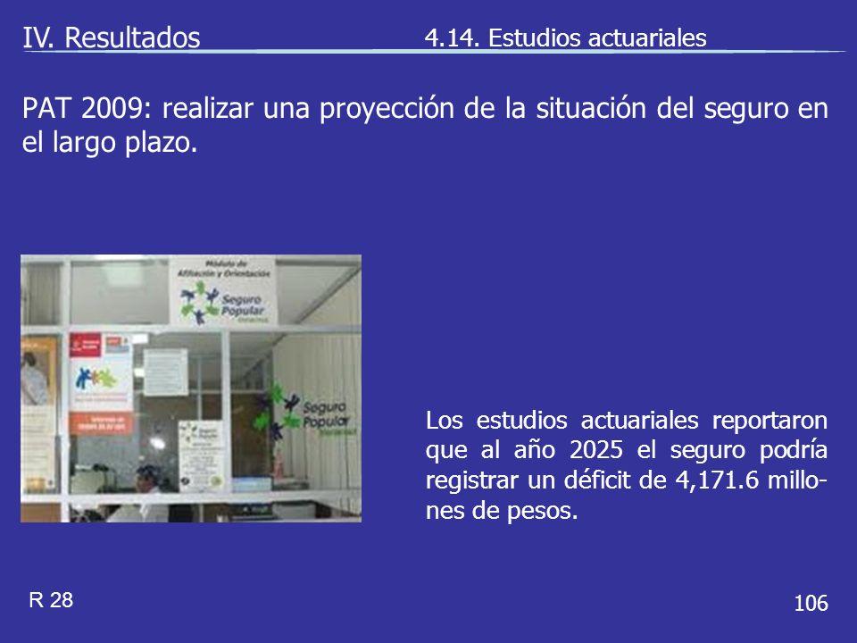 106 Los estudios actuariales reportaron que al año 2025 el seguro podría registrar un déficit de 4,171.6 millo- nes de pesos.