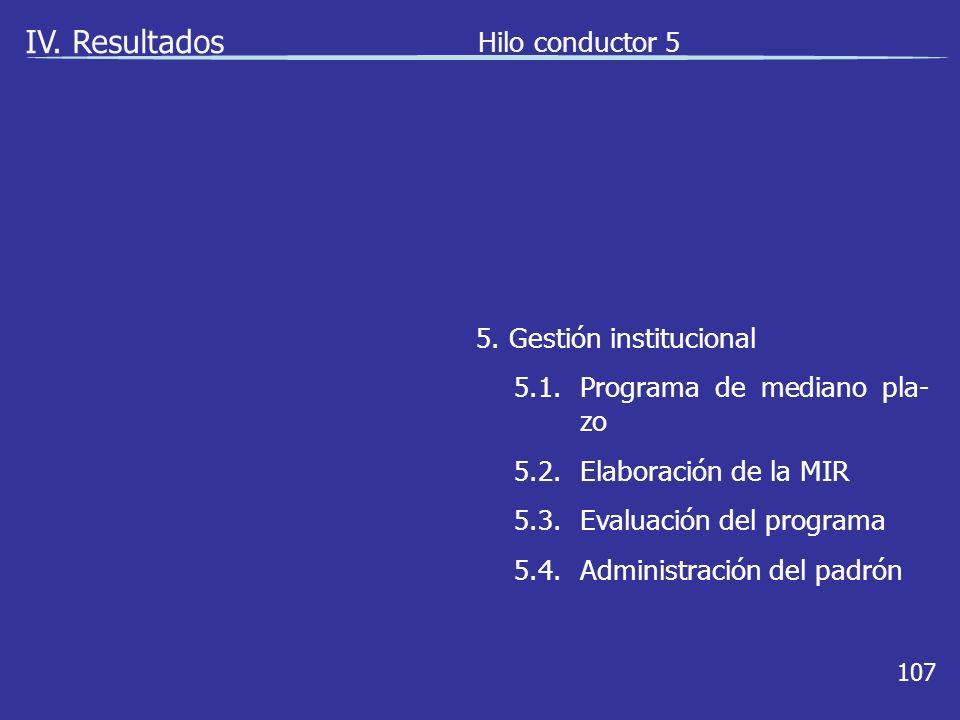 107 IV. Resultados Hilo conductor 5 5. Gestión institucional 5.1.Programa de mediano pla- zo 5.2.