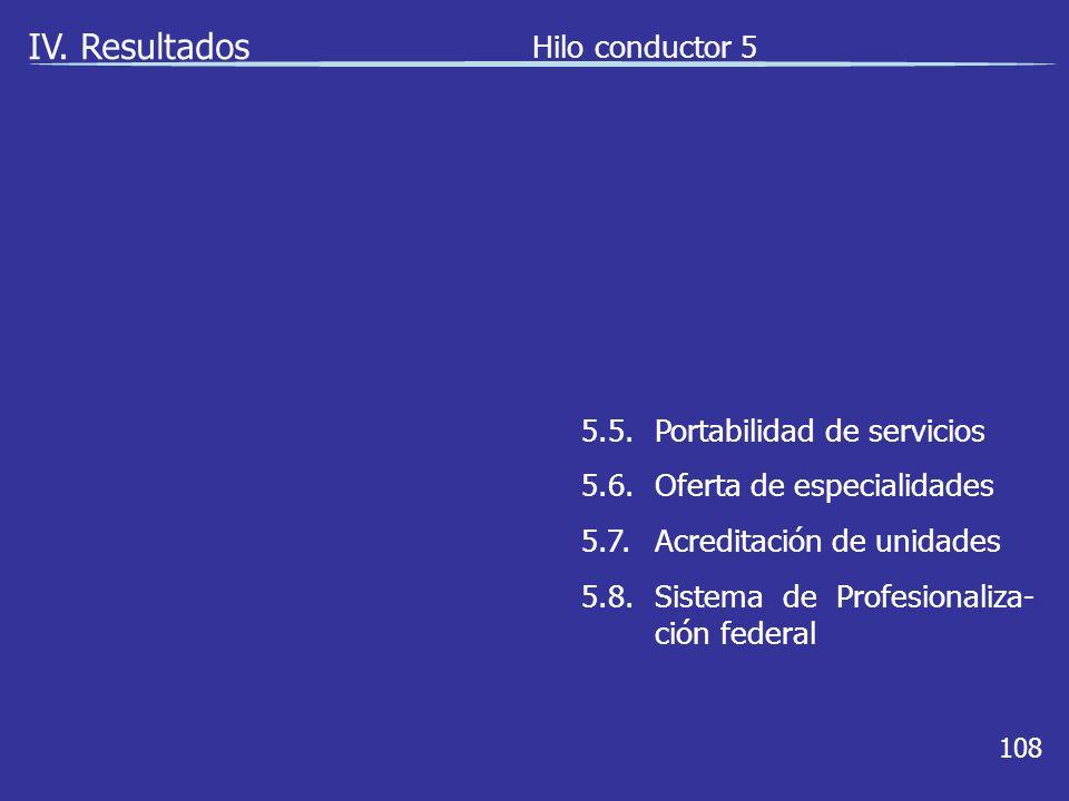 108 IV. Resultados Hilo conductor 5 5.5.Portabilidad de servicios 5.6.