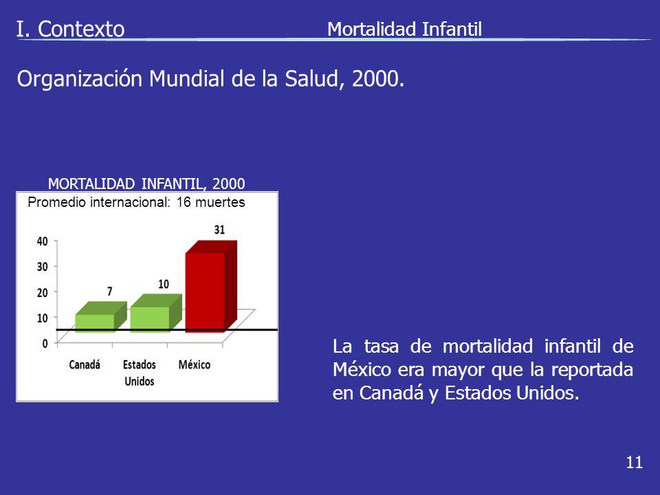 I. Contexto 11 La tasa de mortalidad infantil de México era mayor que la reportada en Canadá y Estados Unidos. Promedio internacional: 596 muertesProm