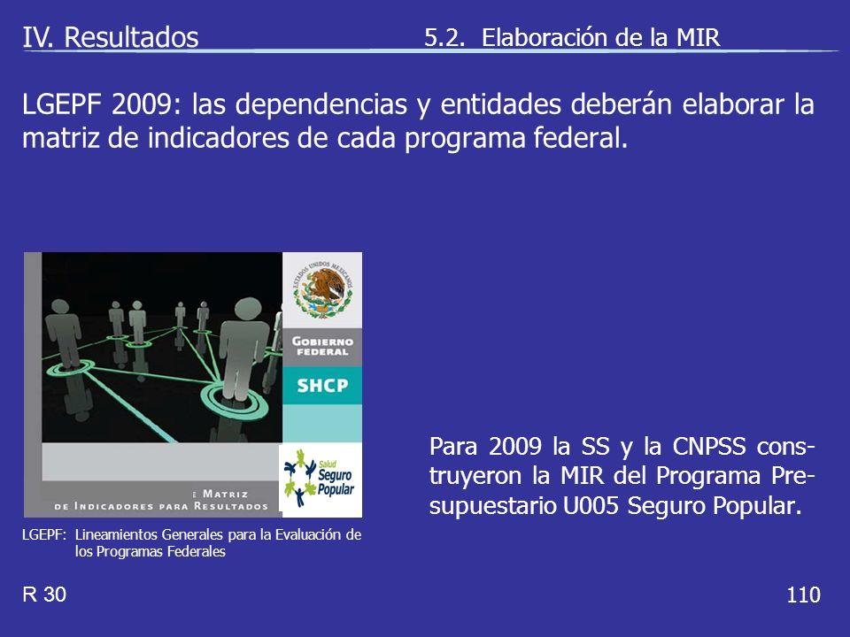 110 Para 2009 la SS y la CNPSS cons- truyeron la MIR del Programa Pre- supuestario U005 Seguro Popular.