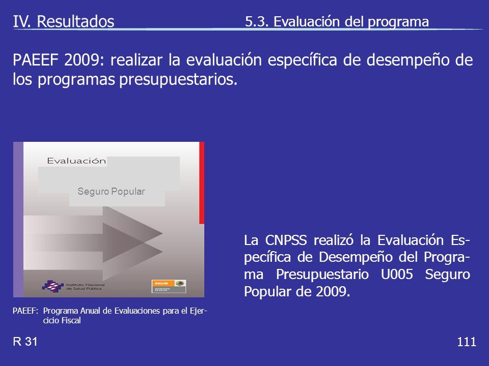 111 La CNPSS realizó la Evaluación Es- pecífica de Desempeño del Progra- ma Presupuestario U005 Seguro Popular de 2009.