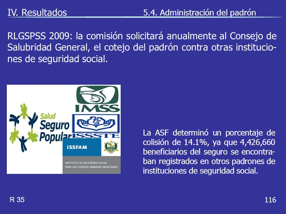 116 La ASF determinó un porcentaje de colisión de 14.1%, ya que 4,426,660 beneficiarios del seguro se encontra- ban registrados en otros padrones de instituciones de seguridad social.