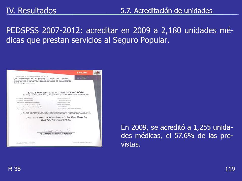119 En 2009, se acreditó a 1,255 unida- des médicas, el 57.6% de las pre- vistas.