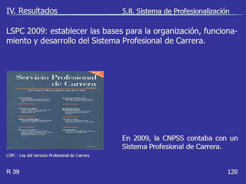 120 En 2009, la CNPSS contaba con un Sistema Profesional de Carrera.