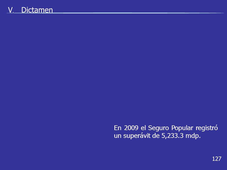 127 V. Dictamen En 2009 el Seguro Popular registró un superávit de 5,233.3 mdp.