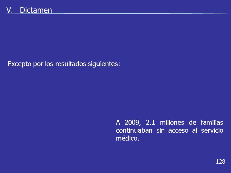 128 V. Dictamen A 2009, 2.1 millones de familias continuaban sin acceso al servicio médico.