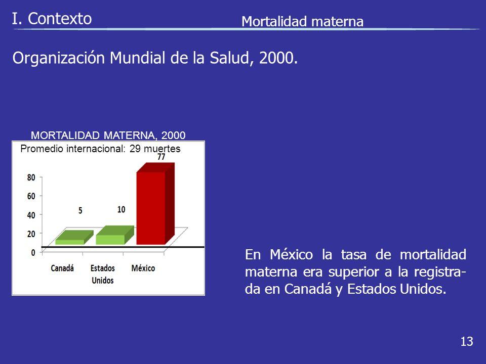 I. Contexto Mortalidad materna 13 En México la tasa de mortalidad materna era superior a la registra- da en Canadá y Estados Unidos. Promedio internac