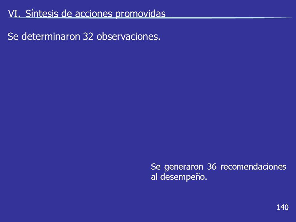 140 Se determinaron 32 observaciones. Se generaron 36 recomendaciones al desempeño.