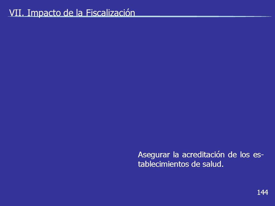 144 Asegurar la acreditación de los es- tablecimientos de salud. VII. Impacto de la Fiscalización