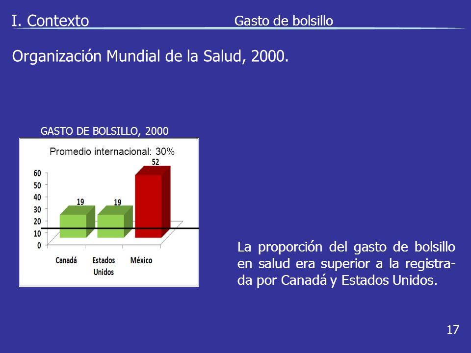 I. Contexto Gasto de bolsillo 17 La proporción del gasto de bolsillo en salud era superior a la registra- da por Canadá y Estados Unidos. Promedio int