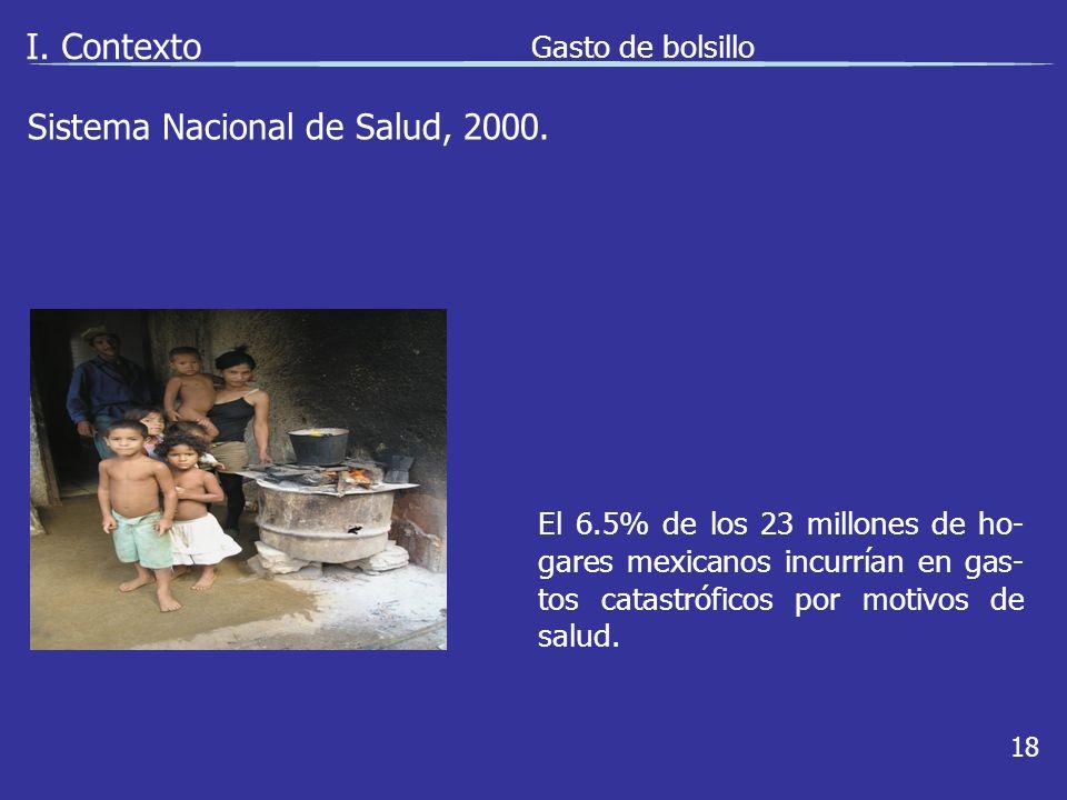 I. Contexto 18 El 6.5% de los 23 millones de ho- gares mexicanos incurrían en gas- tos catastróficos por motivos de salud. Sistema Nacional de Salud,