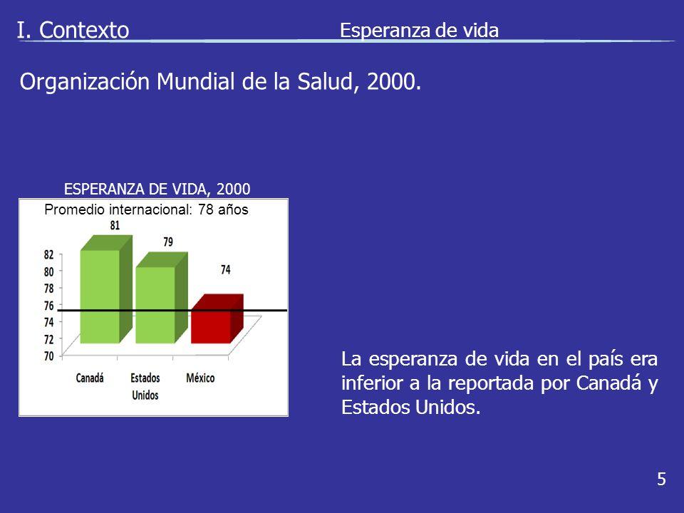 76 En 2009 el Seguro Popular registró 2.6 días de estancia, mejor que el estándar sectorial.