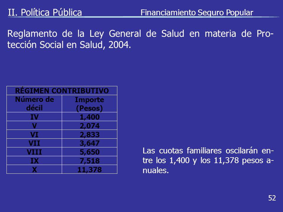 II. Política Pública Financiamiento Seguro Popular 52 Las cuotas familiares oscilarán en- tre los 1,400 y los 11,378 pesos a- nuales. Reglamento de la