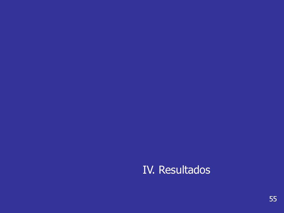 IV. Resultados 55