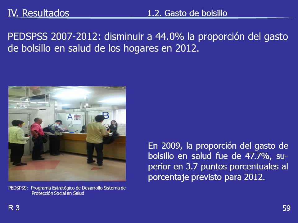 PEDSPSS 2007-2012: disminuir a 44.0% la proporción del gasto de bolsillo en salud de los hogares en 2012.