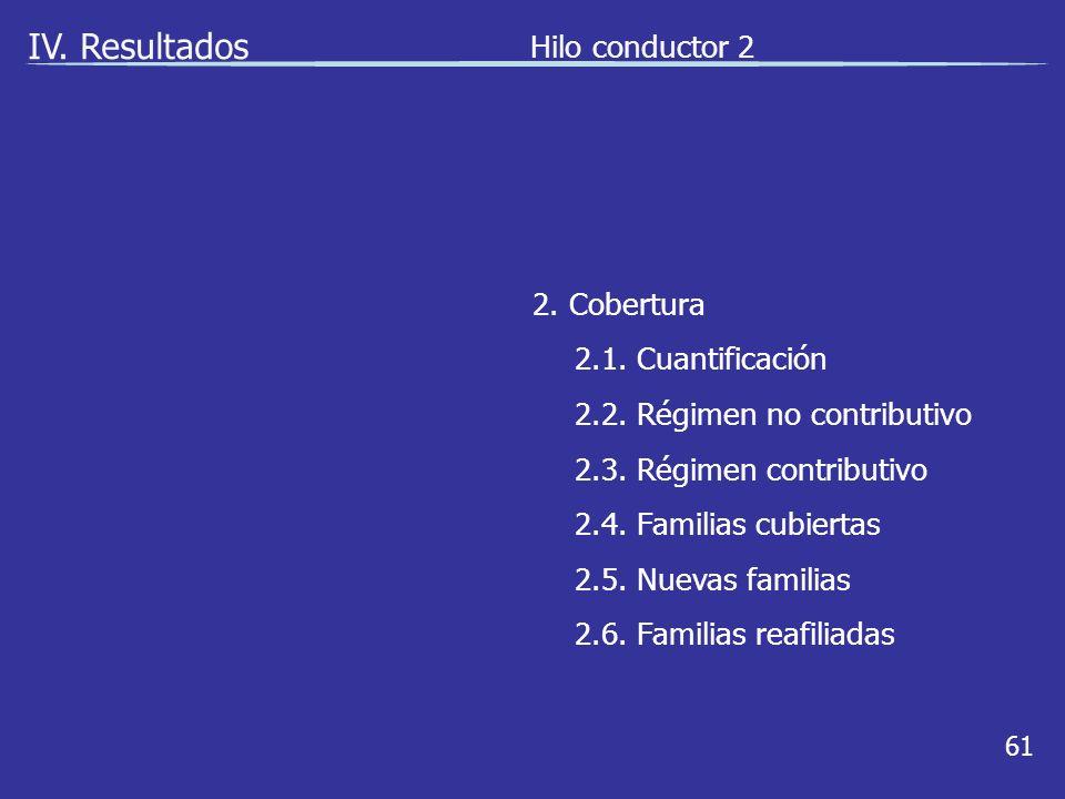 61 IV. Resultados Hilo conductor 2 2. Cobertura 2.1.