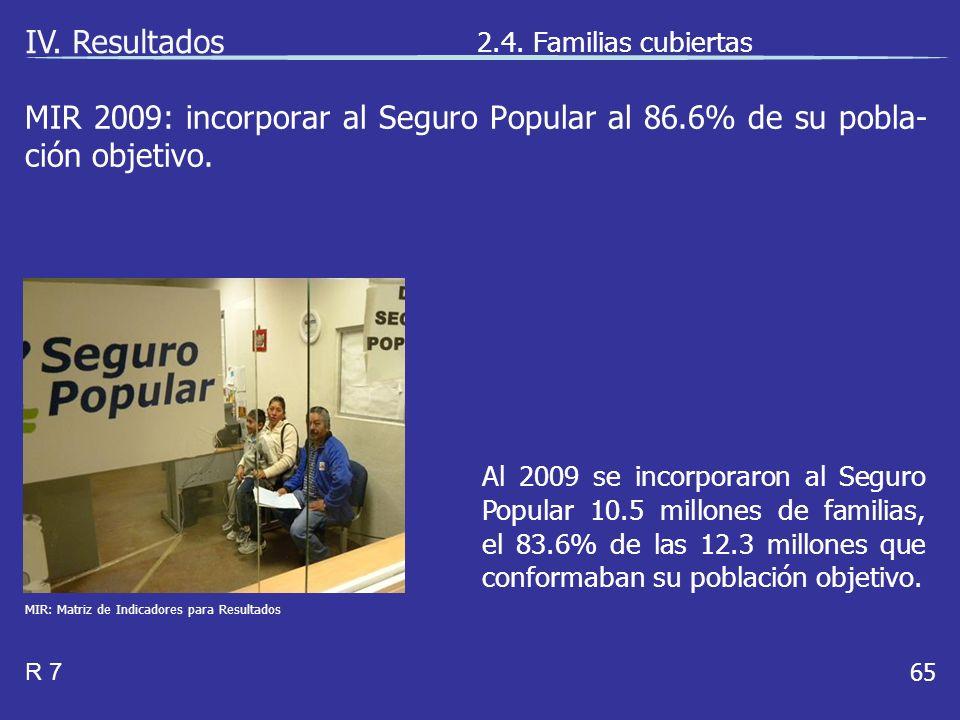 MIR 2009: incorporar al Seguro Popular al 86.6% de su pobla- ción objetivo.