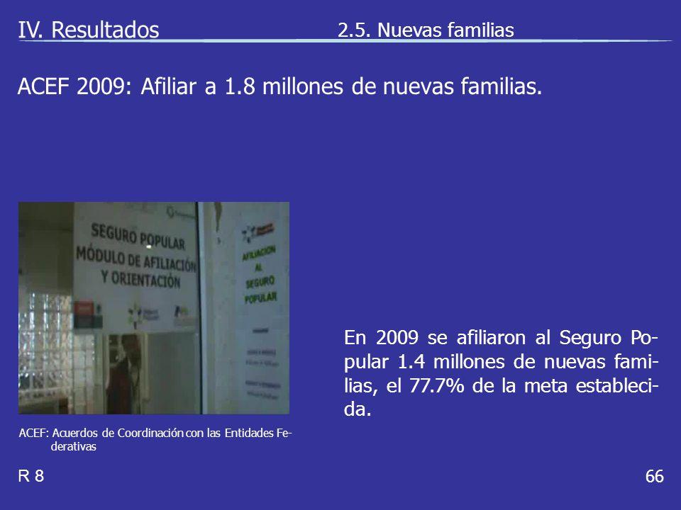 ACEF 2009: Afiliar a 1.8 millones de nuevas familias.